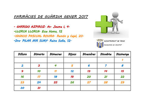 Farmacies de guardia gener 2017